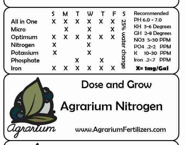 Agrarium Dosing Chart